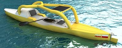 Transatlantic Kayak Crossing